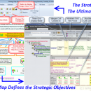 Strategy Map Balanced Scorecard freeware screenshot