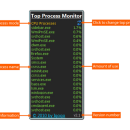 Top Process Monitor freeware screenshot