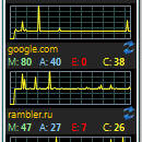 Ping Monitor freeware screenshot