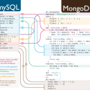 MongoDB for Linux freeware screenshot